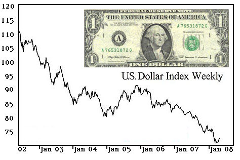 However With The Printing Of Too Many U S Dollars To Finance Wars In Middle East Value American Dollar Has Fallen New Lows